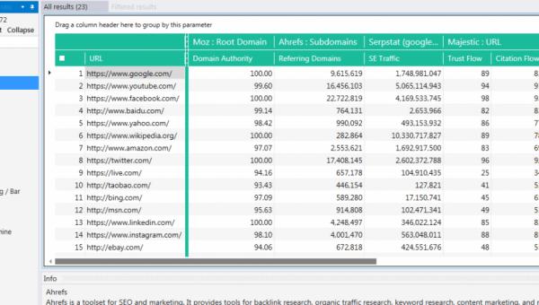Netpeak Checker пакетный анализ сайтов по всем параметрам